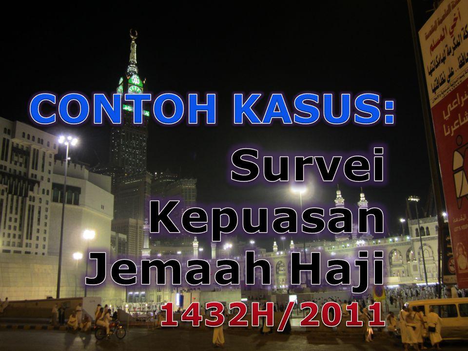 Survei Kepuasan Jemaah Haji