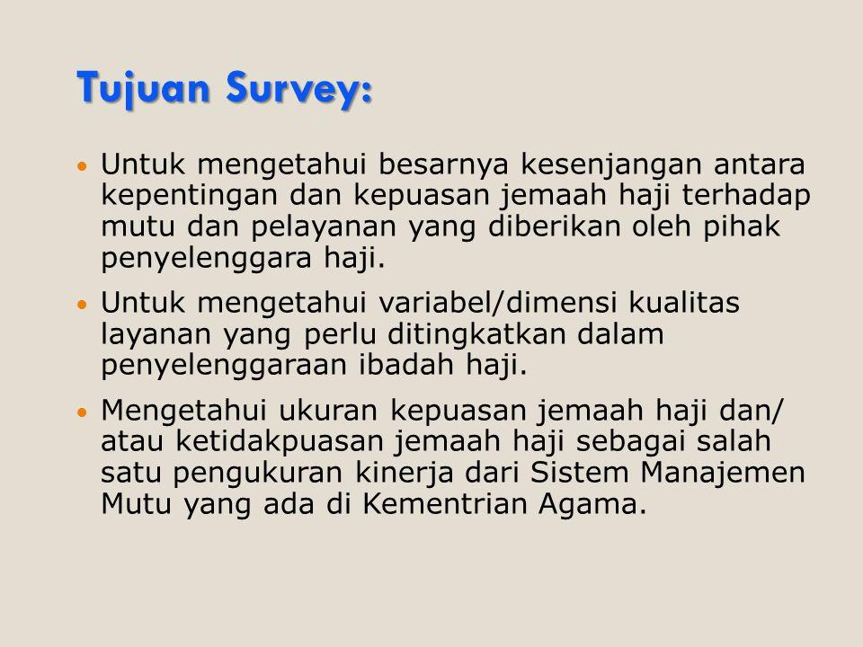 Tujuan Survey: