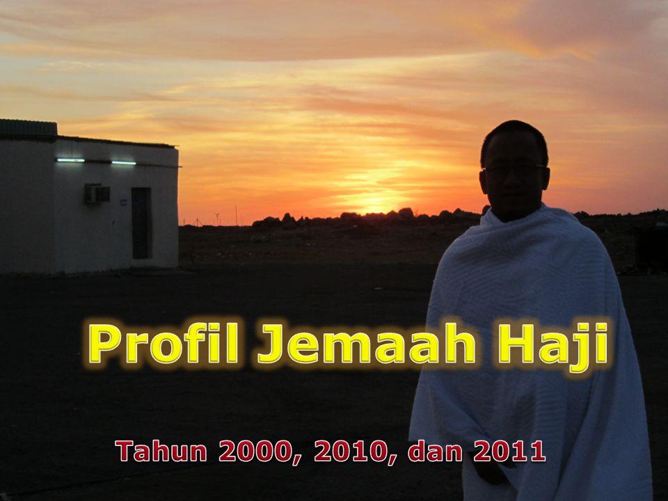Profil Jemaah Haji Tahun 2000, 2010, dan 2011