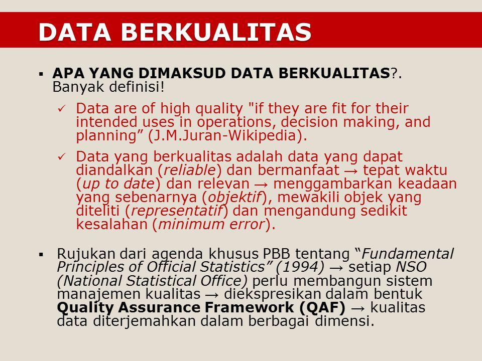 DATA BERKUALITAS APA YANG DIMAKSUD DATA BERKUALITAS . Banyak definisi!