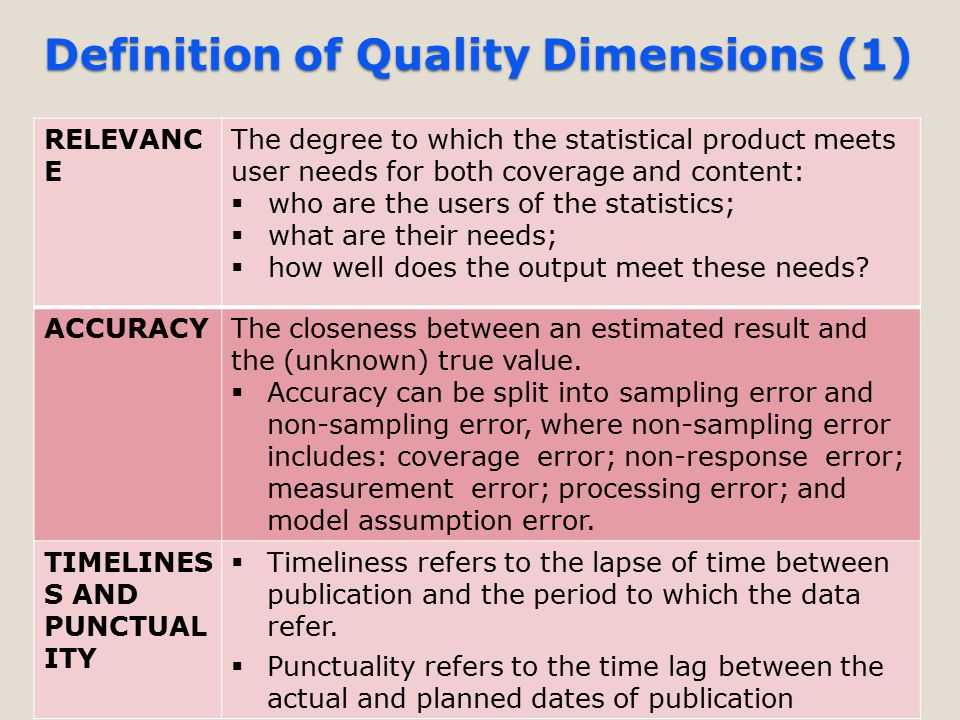Definition of Quality Dimensions (1)