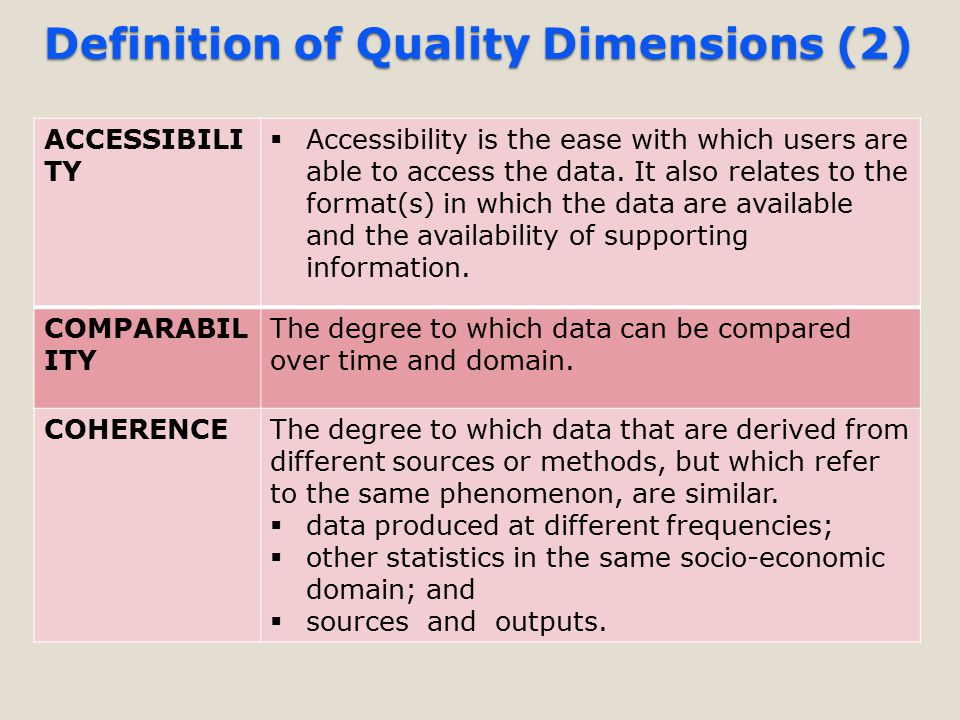 Definition of Quality Dimensions (2)