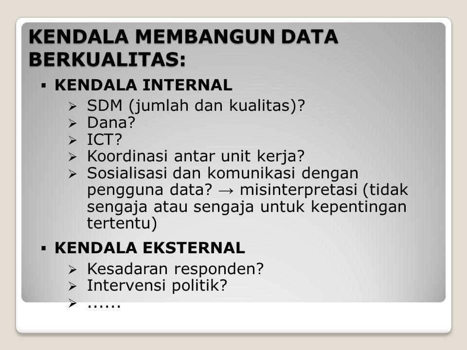 KENDALA MEMBANGUN DATA BERKUALITAS: