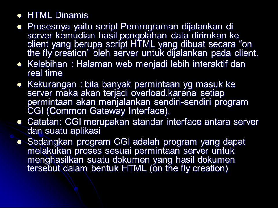 HTML Dinamis