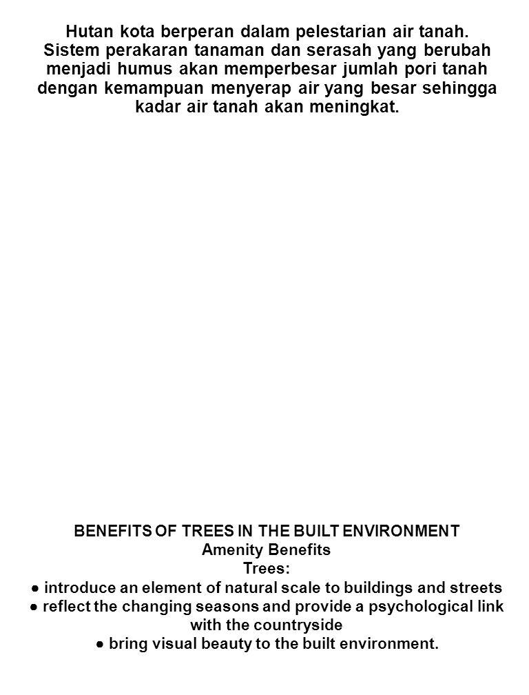 Hutan kota berperan dalam pelestarian air tanah.