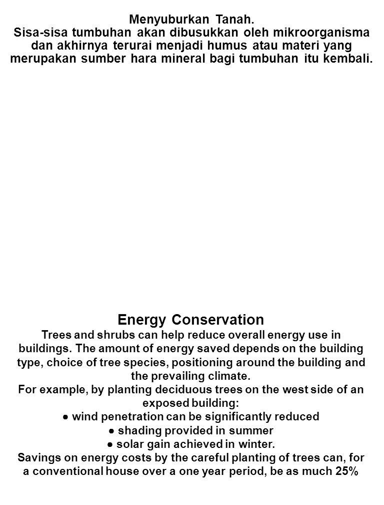 Energy Conservation Menyuburkan Tanah.