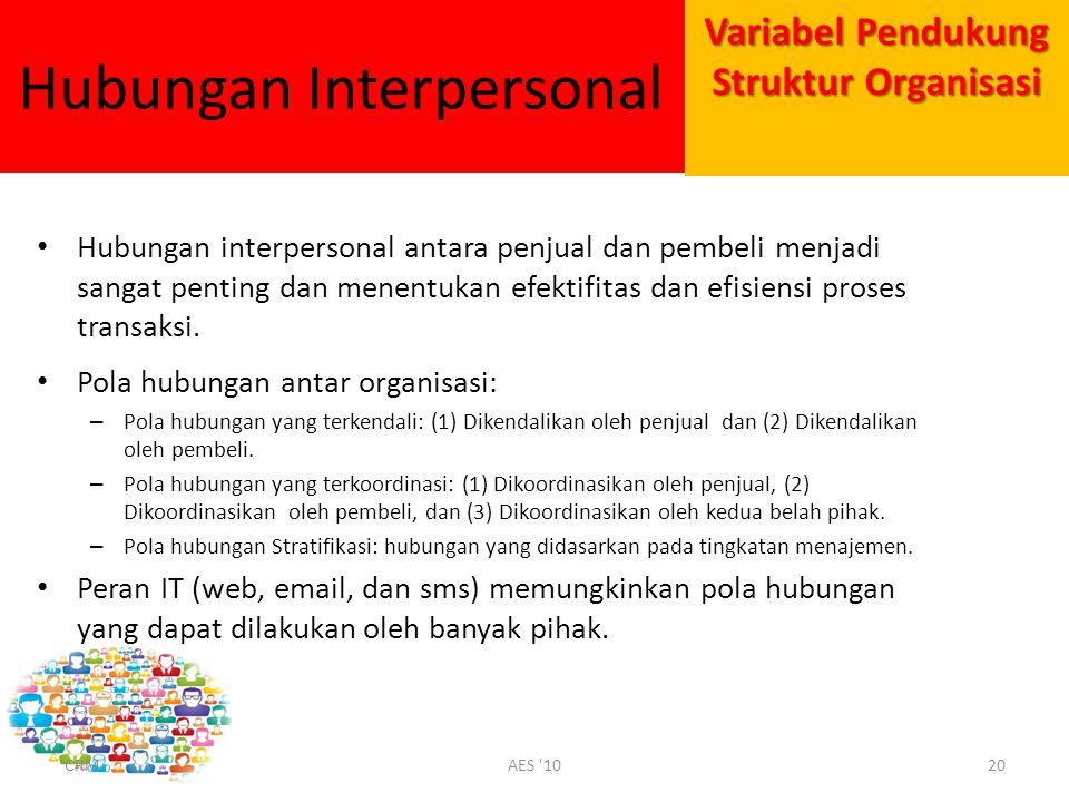 Variabel Pendukung Struktur Organisasi