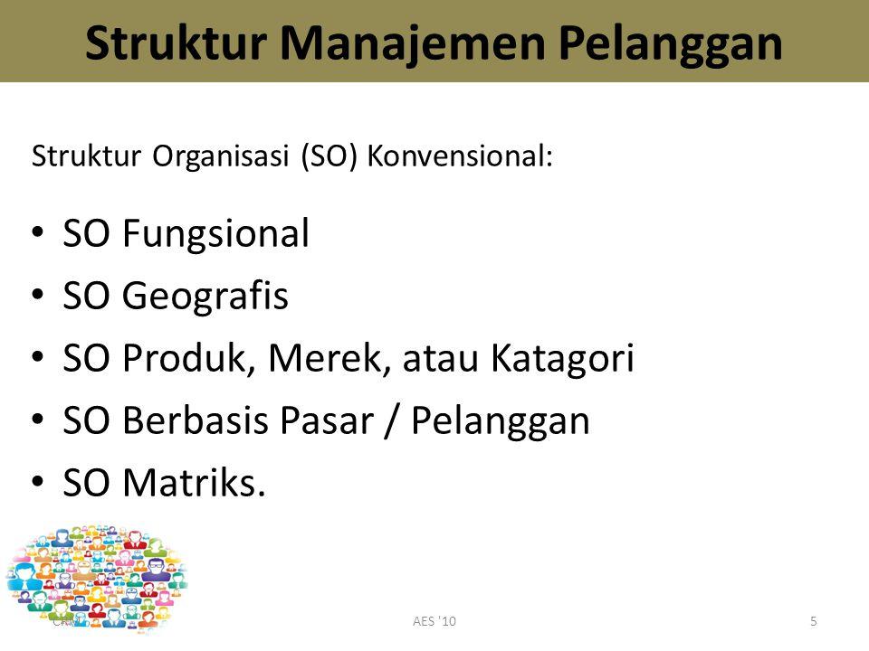Struktur Manajemen Pelanggan