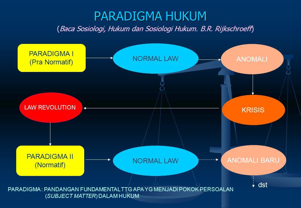 PARADIGMA HUKUM (Baca Sosiologi, Hukum dan Sosiologi Hukum. B.R. Rijkschroeff) PARADIGMA I. (Pra Normatif)
