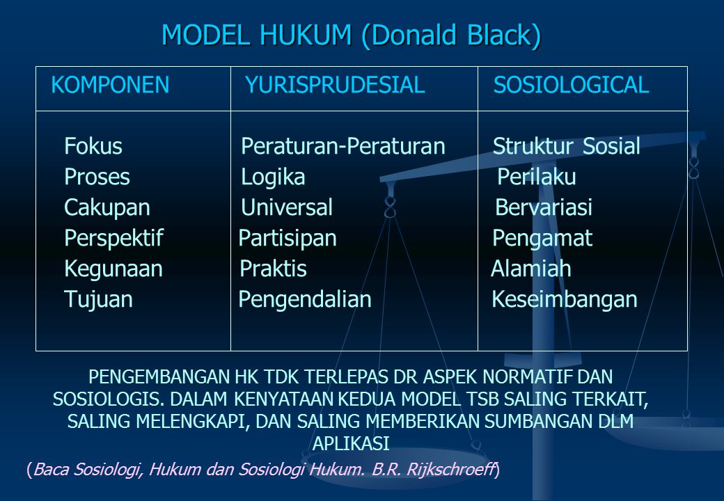 MODEL HUKUM (Donald Black)