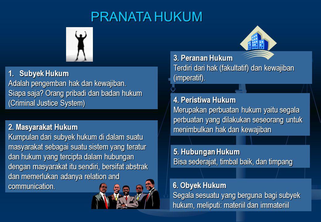 PRANATA HUKUM 3. Peranan Hukum