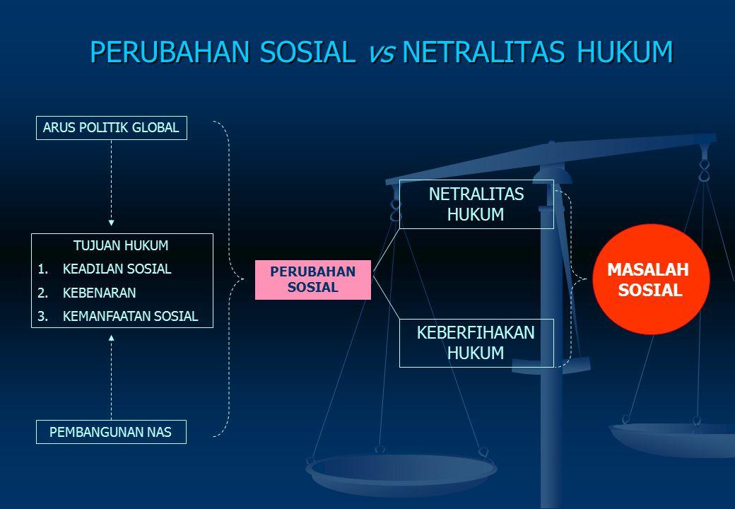 PERUBAHAN SOSIAL vs NETRALITAS HUKUM