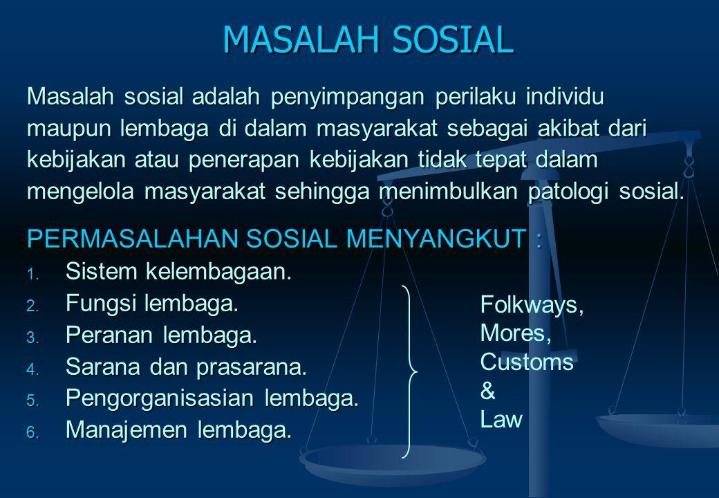 MASALAH SOSIAL PERMASALAHAN SOSIAL MENYANGKUT :
