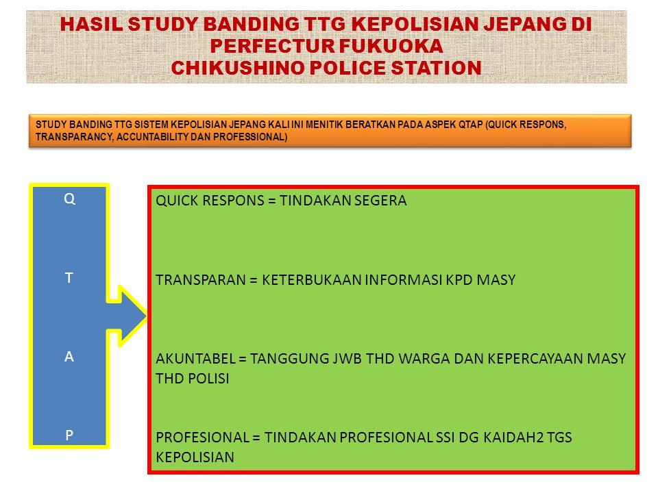 HASIL STUDY BANDING TTG KEPOLISIAN JEPANG DI PERFECTUR FUKUOKA