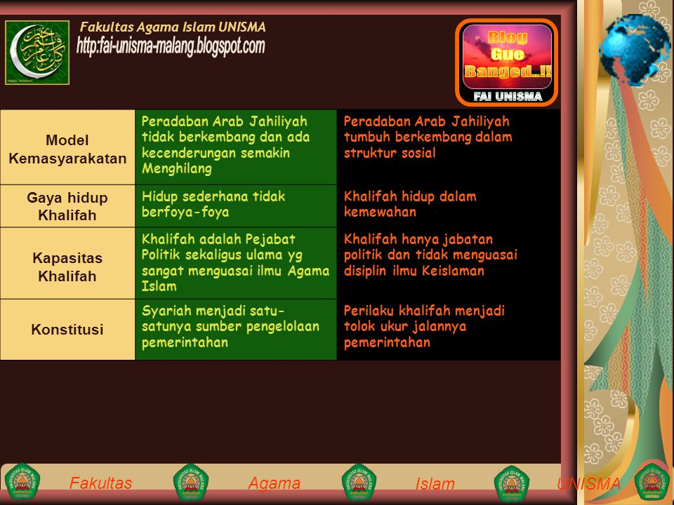 Blog Gue Banged..!! FAI UNISMA http:fai-unisma-malang.blogspot.com