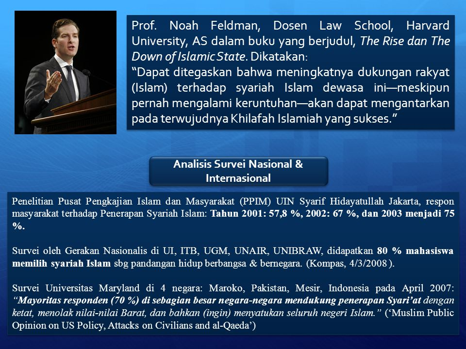 Analisis Survei Nasional & Internasional