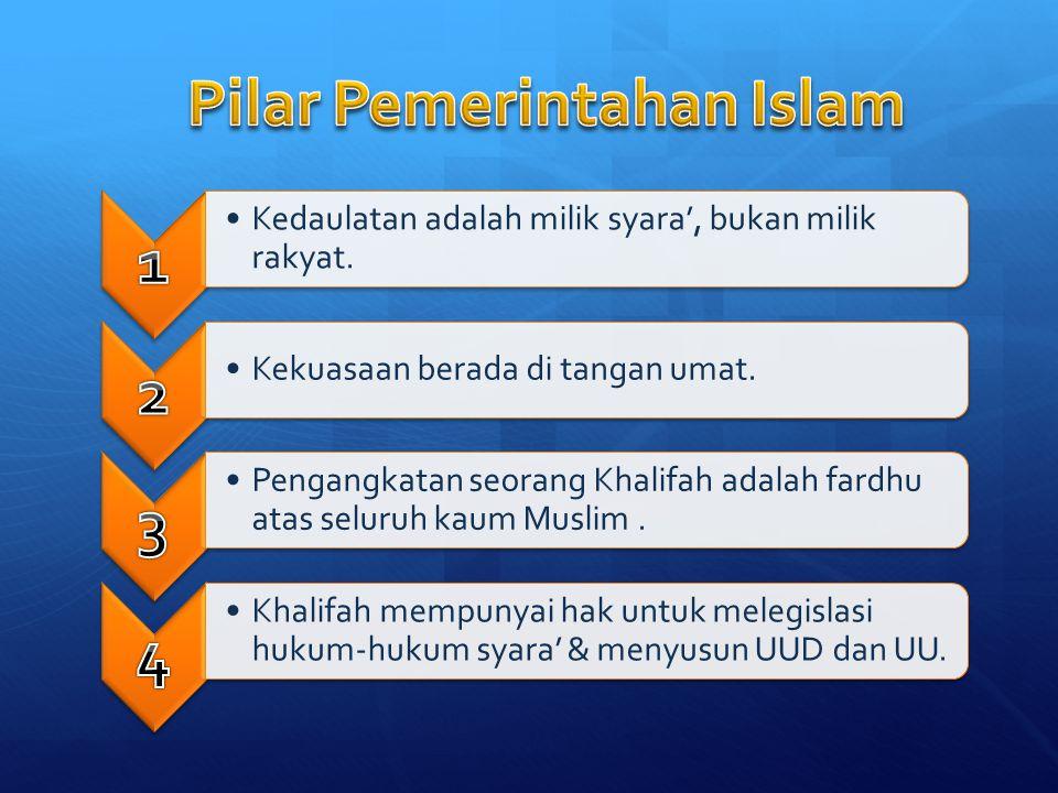 Pilar Pemerintahan Islam