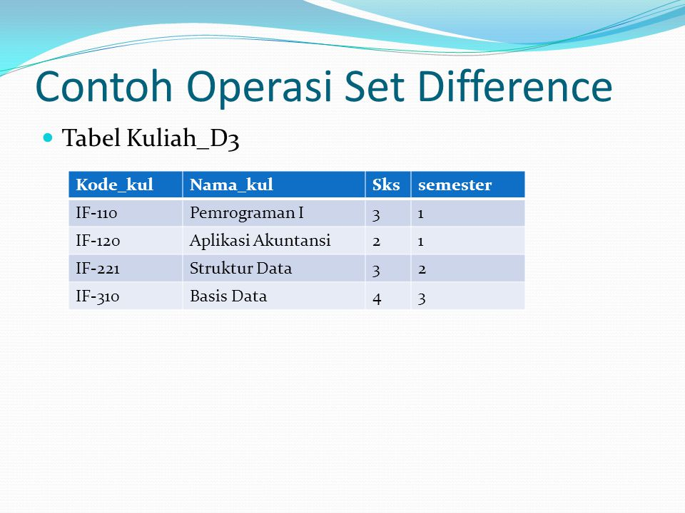 Contoh Operasi Set Difference