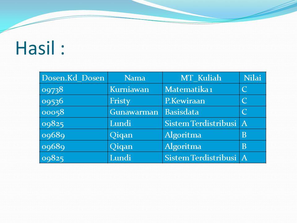 Hasil : Dosen.Kd_Dosen Nama MT_Kuliah Nilai 09738 Kurniawan