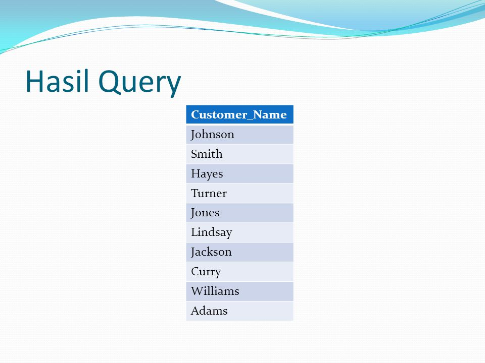 Hasil Query Customer_Name Johnson Smith Hayes Turner Jones Lindsay