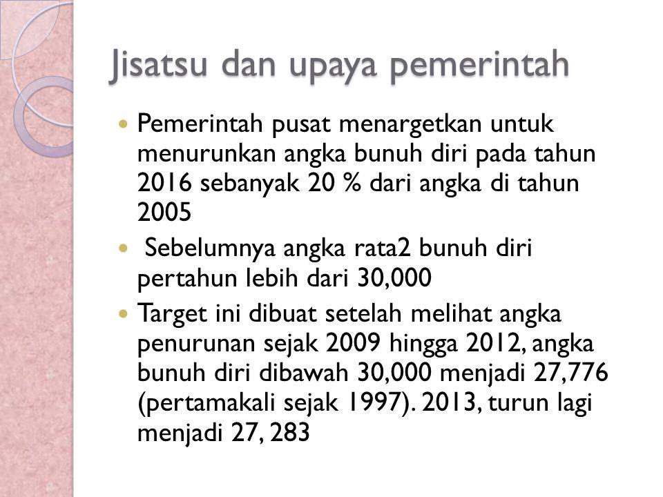 Jisatsu dan upaya pemerintah