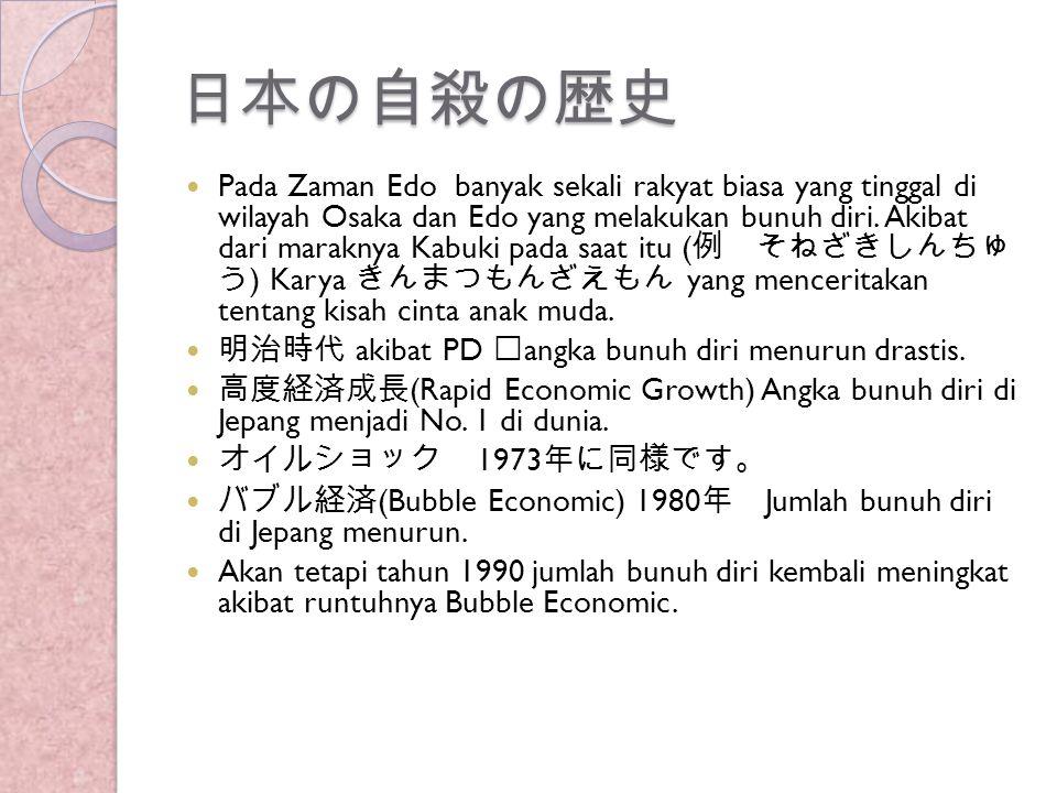 日本の自殺の歴史