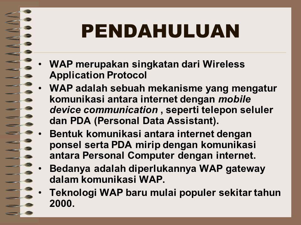PENDAHULUAN WAP merupakan singkatan dari Wireless Application Protocol