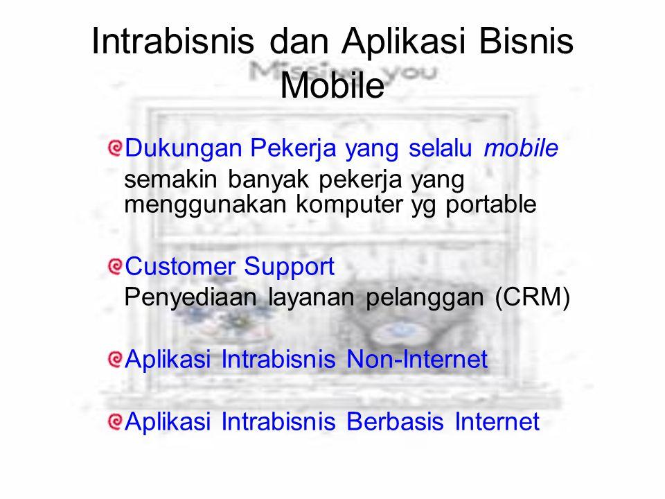 Intrabisnis dan Aplikasi Bisnis Mobile