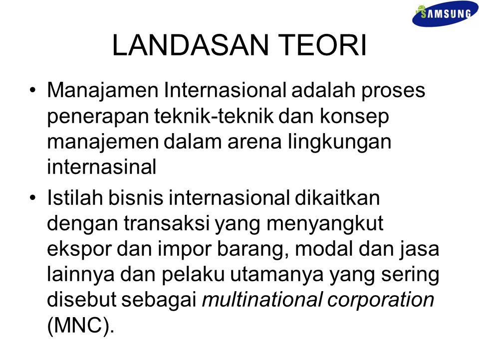 LANDASAN TEORI Manajamen Internasional adalah proses penerapan teknik-teknik dan konsep manajemen dalam arena lingkungan internasinal.