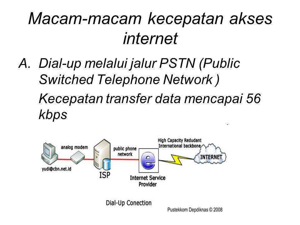 Macam-macam kecepatan akses internet