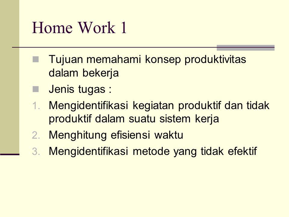 Home Work 1 Tujuan memahami konsep produktivitas dalam bekerja