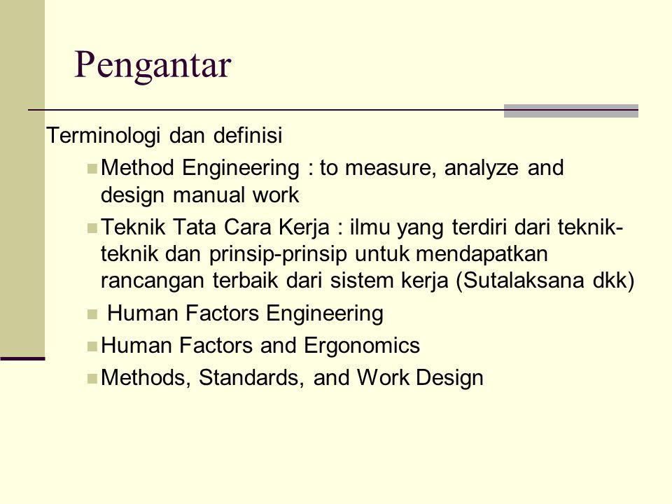 Pengantar Terminologi dan definisi