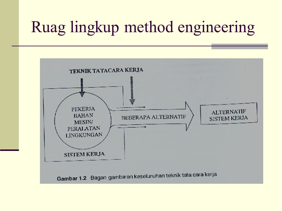 Ruag lingkup method engineering