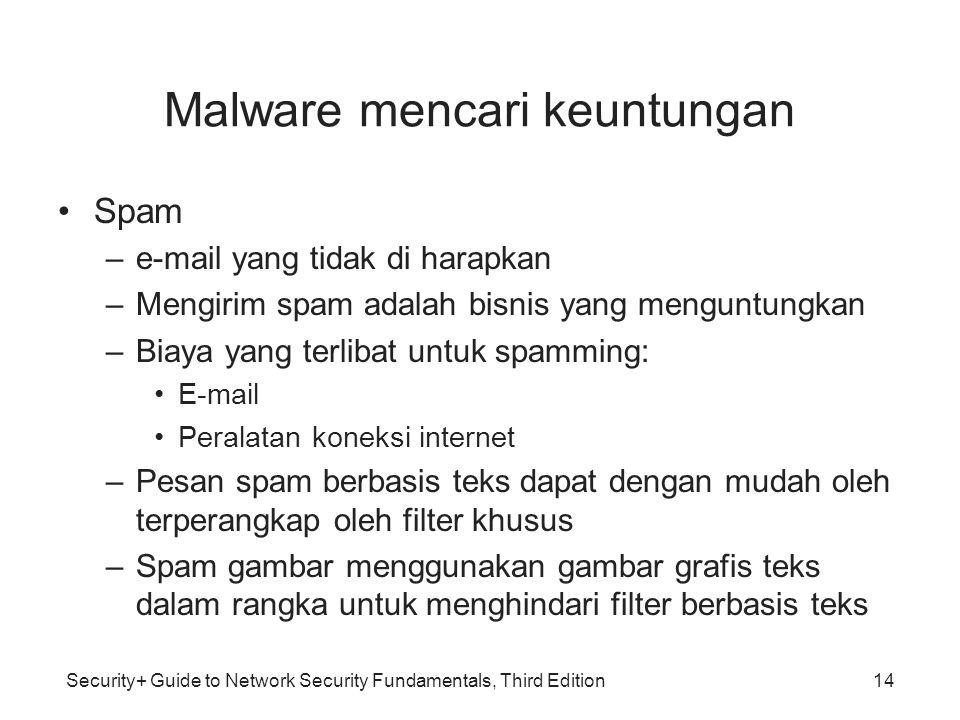 Malware mencari keuntungan