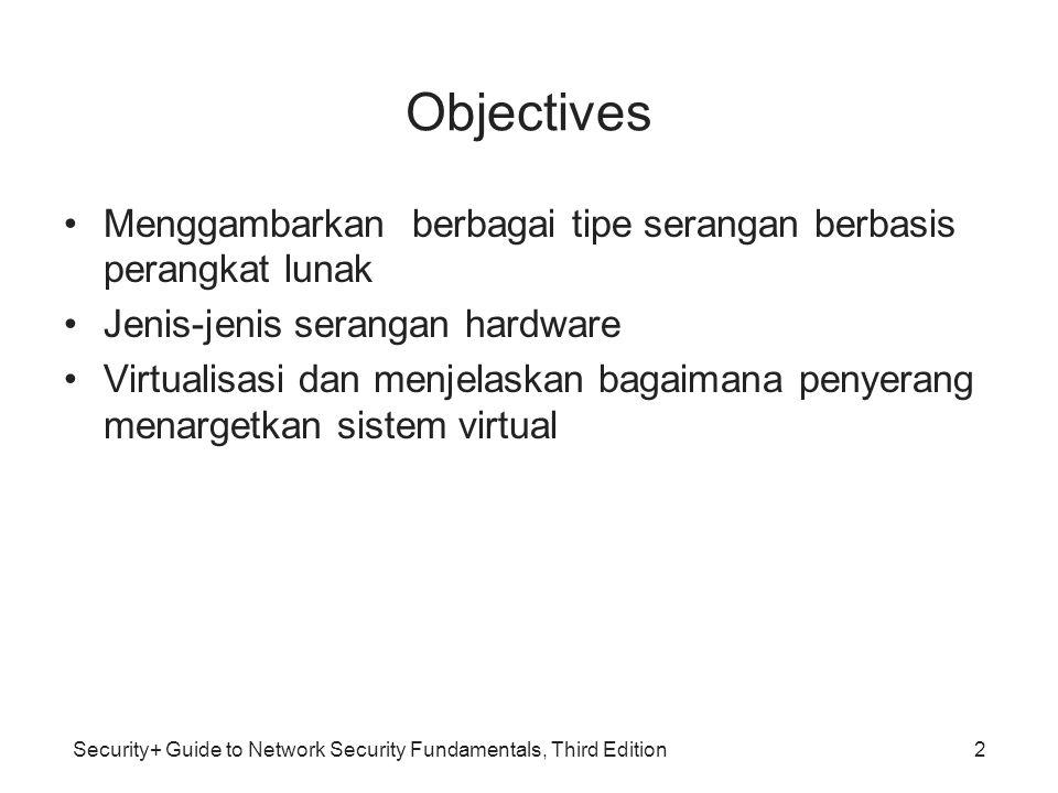 Objectives Menggambarkan berbagai tipe serangan berbasis perangkat lunak. Jenis-jenis serangan hardware.
