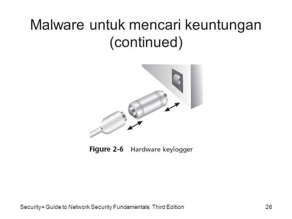 Malware untuk mencari keuntungan (continued)