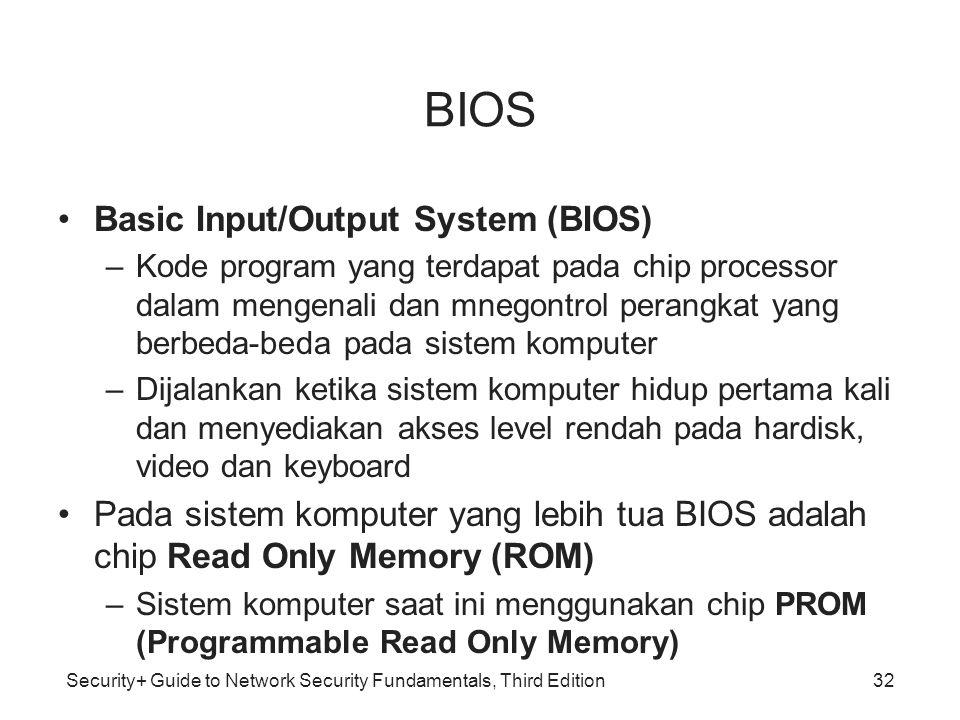BIOS Basic Input/Output System (BIOS)