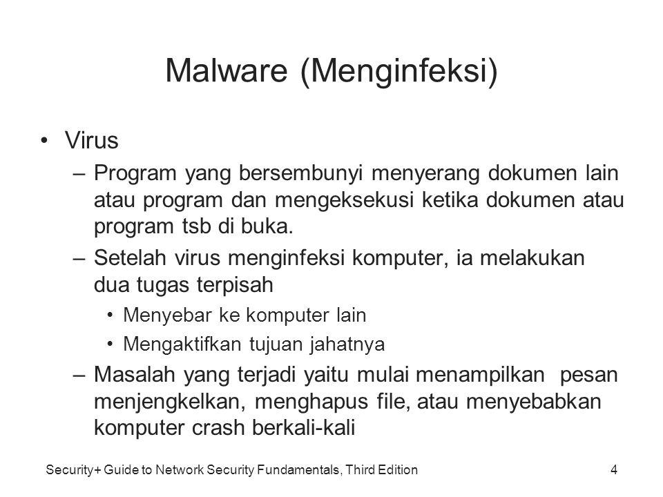 Malware (Menginfeksi)