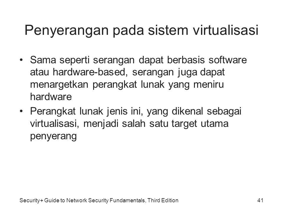 Penyerangan pada sistem virtualisasi