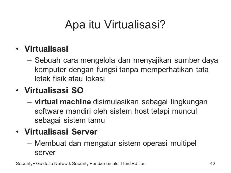 Apa itu Virtualisasi Virtualisasi Virtualisasi SO Virtualisasi Server