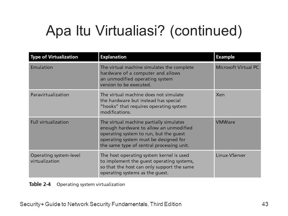 Apa Itu Virtualiasi (continued)