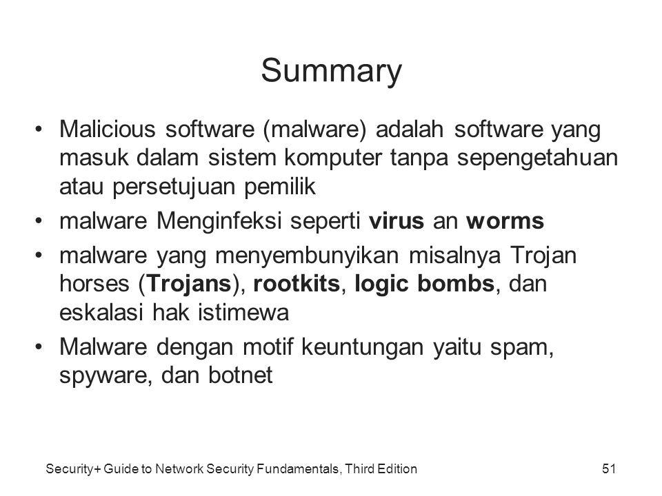 Summary Malicious software (malware) adalah software yang masuk dalam sistem komputer tanpa sepengetahuan atau persetujuan pemilik.