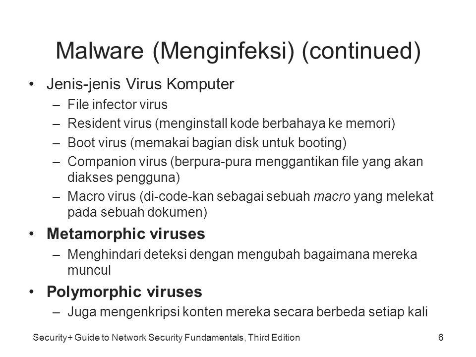Malware (Menginfeksi) (continued)
