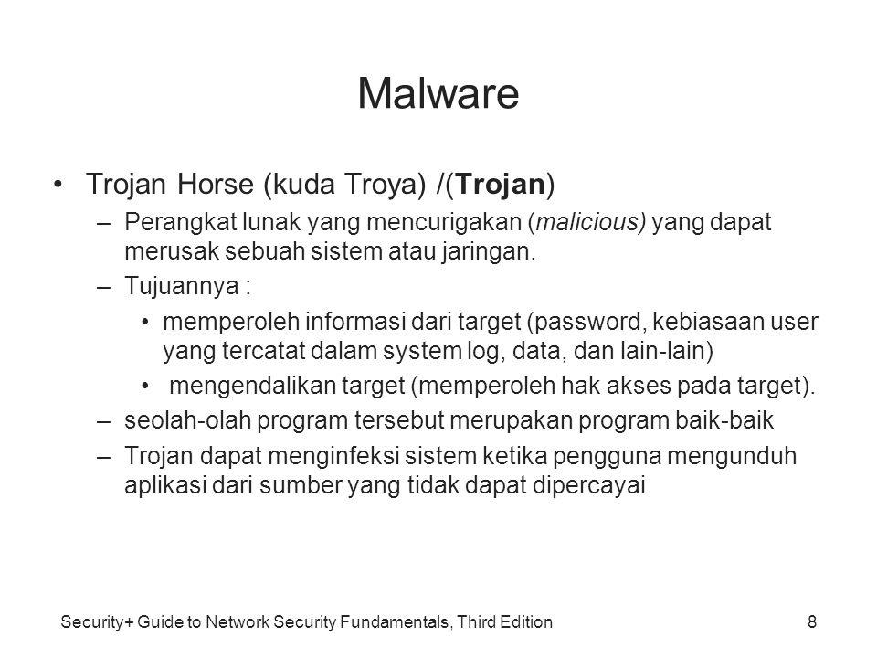 Malware Trojan Horse (kuda Troya) /(Trojan)
