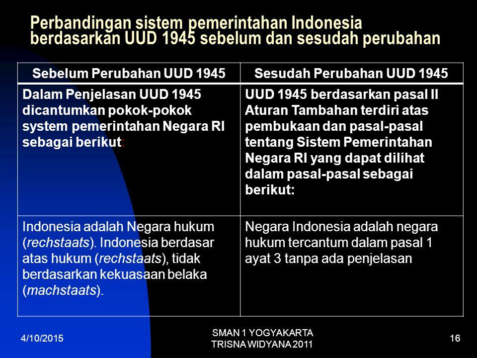 Perbandingan sistem pemerintahan Indonesia berdasarkan UUD 1945 sebelum dan sesudah perubahan