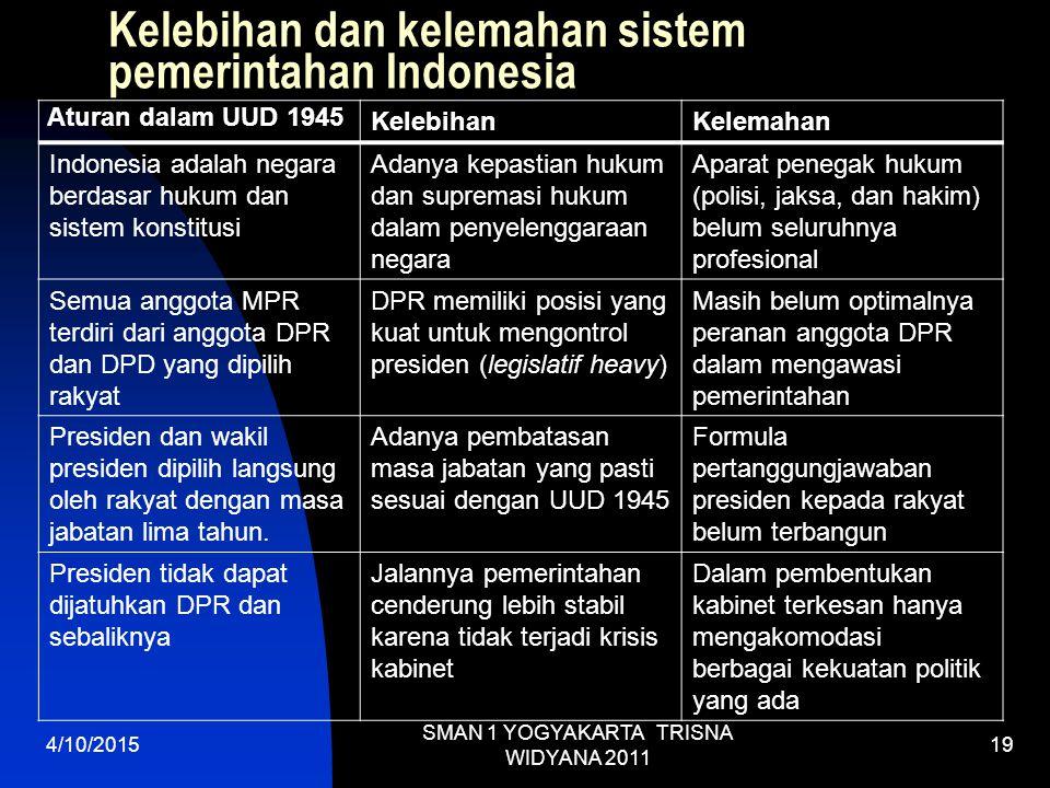 Kelebihan dan kelemahan sistem pemerintahan Indonesia