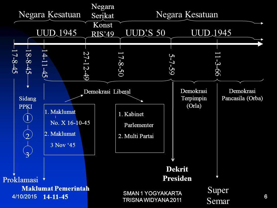 Maklumat Pemerintah 14-11-45