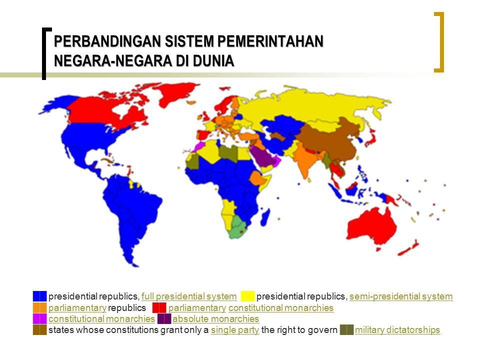 PERBANDINGAN SISTEM PEMERINTAHAN NEGARA-NEGARA DI DUNIA