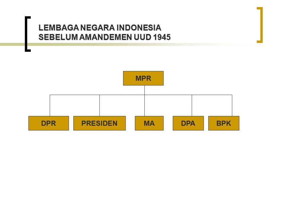 LEMBAGA NEGARA INDONESIA SEBELUM AMANDEMEN UUD 1945