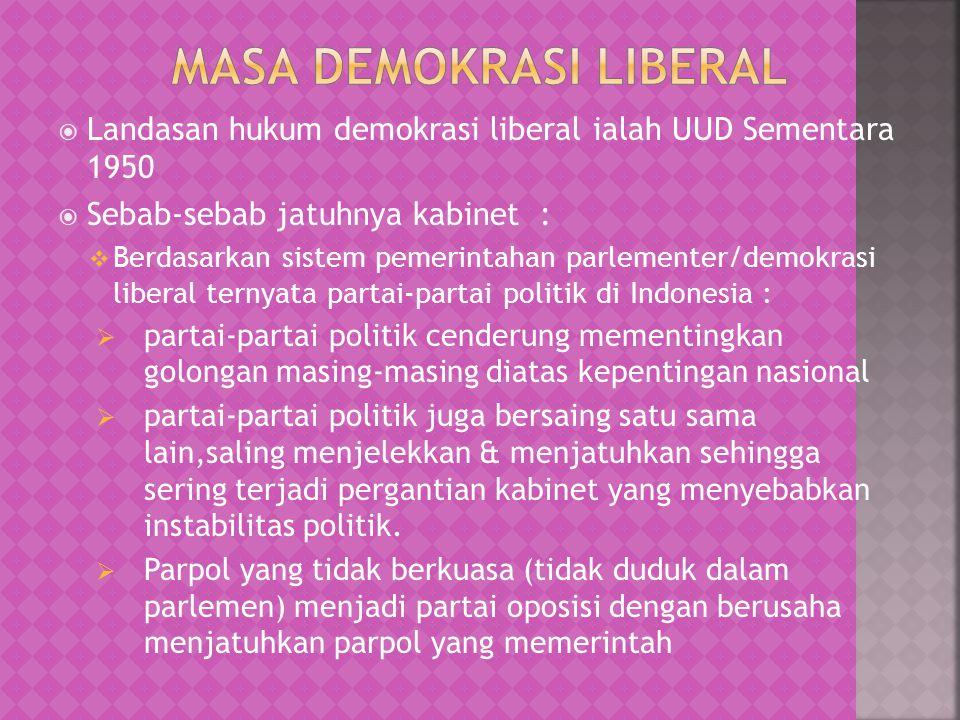 Masa Demokrasi Liberal